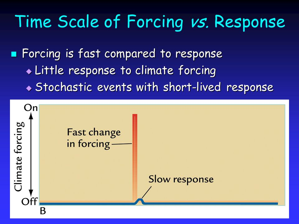 Time Scale of Forcing vs. Response Forcing is fast compared to response Forcing is fast compared to response Little response to climate forcing Little