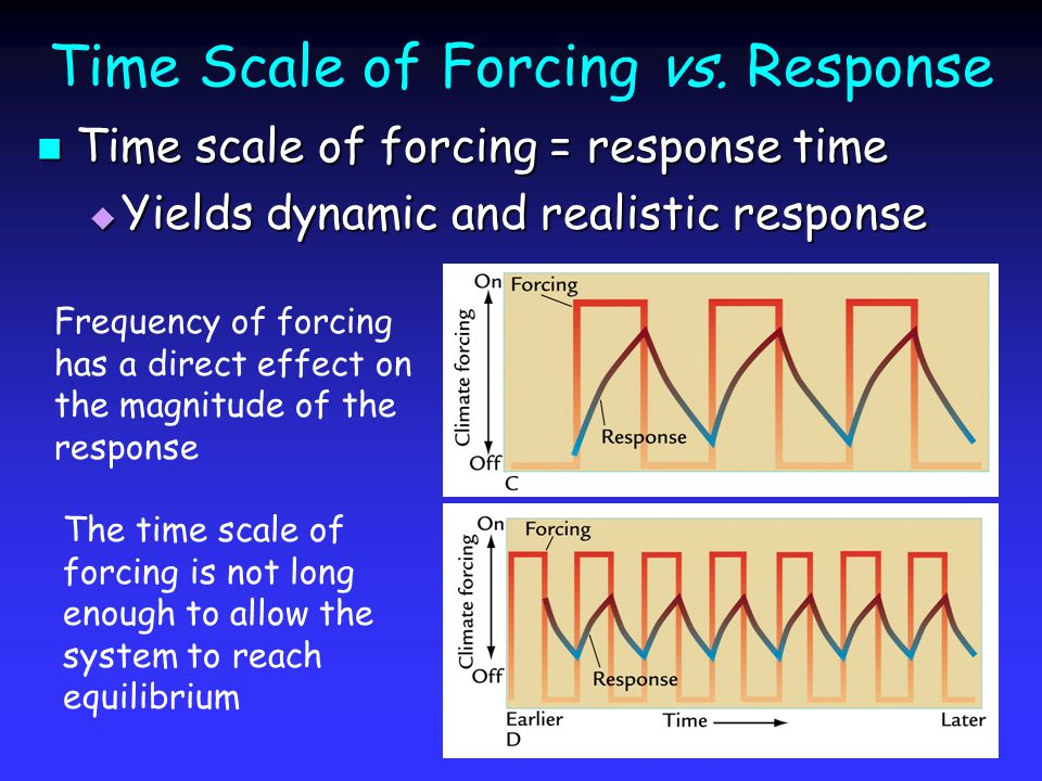 Time Scale of Forcing vs. Response Time scale of forcing = response time Time scale of forcing = response time Yields dynamic and realistic response Y