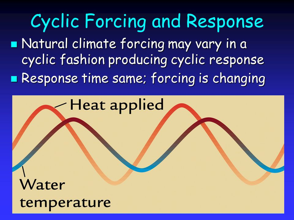 Cyclic Forcing and Response Natural climate forcing may vary in a cyclic fashion producing cyclic response Natural climate forcing may vary in a cycli