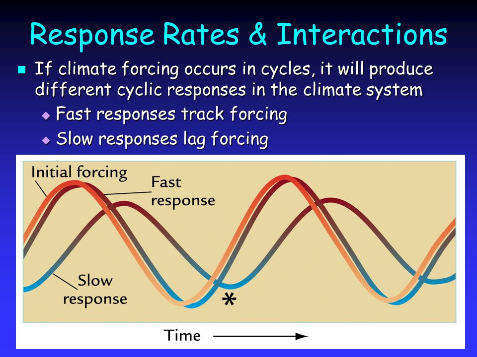 Response Rates & Interactions If climate forcing occurs in cycles, it will produce different cyclic responses in the climate system If climate forcing