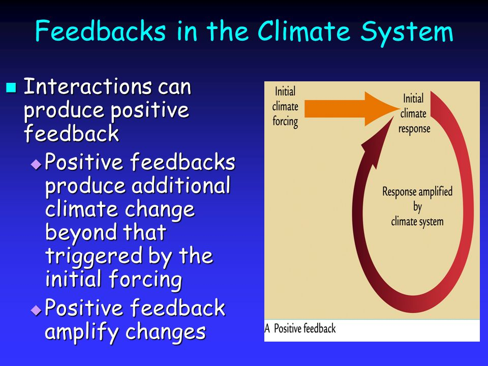 Feedbacks in the Climate System Interactions can produce positive feedback Interactions can produce positive feedback Positive feedbacks produce addit