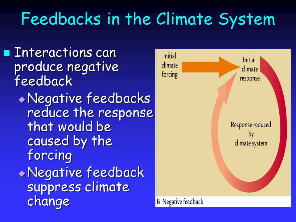 Feedbacks in the Climate System Interactions can produce negative feedback Interactions can produce negative feedback Negative feedbacks reduce the response that would be caused by the forcing Negative feedbacks reduce the response that would be caused by the forcing Negative feedback suppress climate change Negative feedback suppress climate change