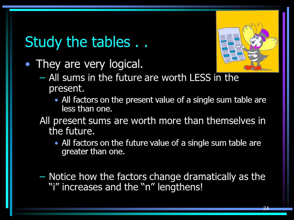 Using the tables i horizontally for the i The tables are the result of the required multiplications and division at various n andi and are to be read