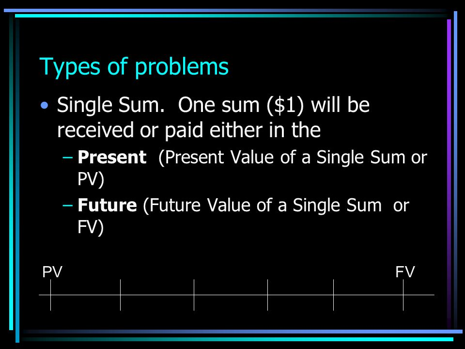 Time Value of Money Review of Basic Concepts