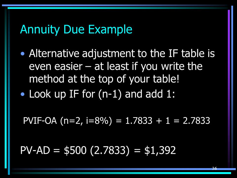 36 Annuity Due Example If the first payment comes immediately, this would be an annuity due problem. We can use one of the formulas to adjust the IF –