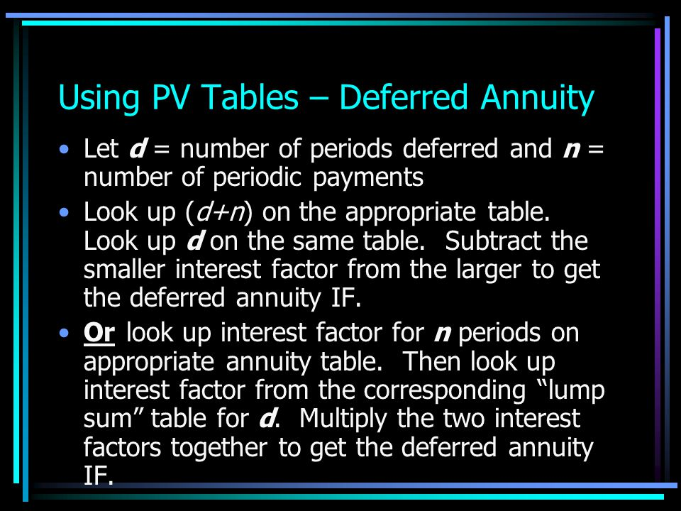 Deferred Annuities PMT 054321 d = 2 n = 3 When using the tables, there are some short-cuts for doing deferred annuities