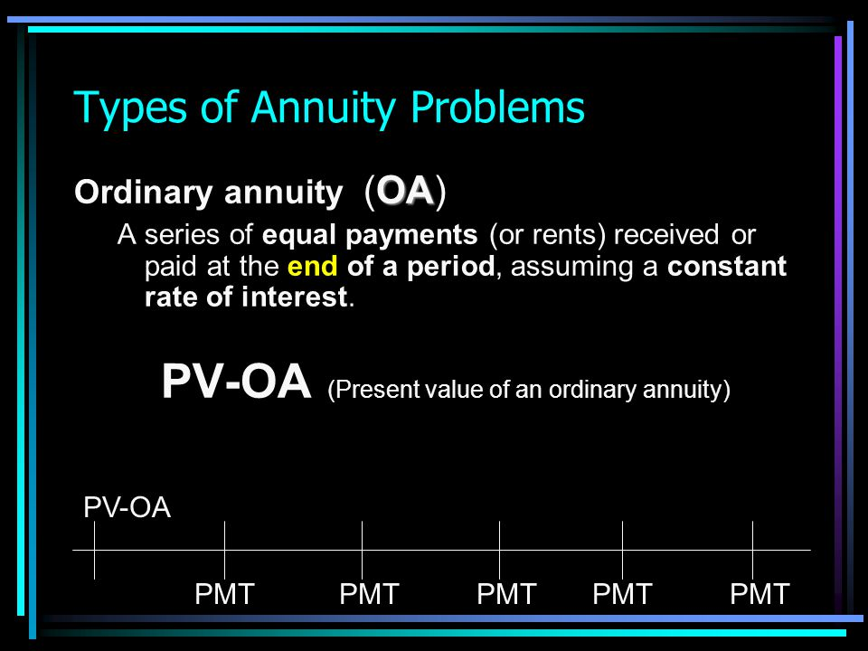 Types of problems Single Sum. One sum ($1) will be received or paid either in the –Present (Present Value of a Single Sum or PV) –Future (Future Value