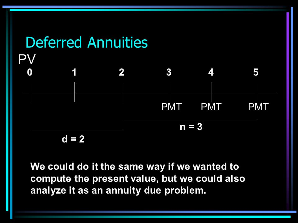 Deferred Annuities PMT 054321 d = 2 n = 3 If it is a FV problem, this is pretty much the only way to analyze the facts. However.... FV