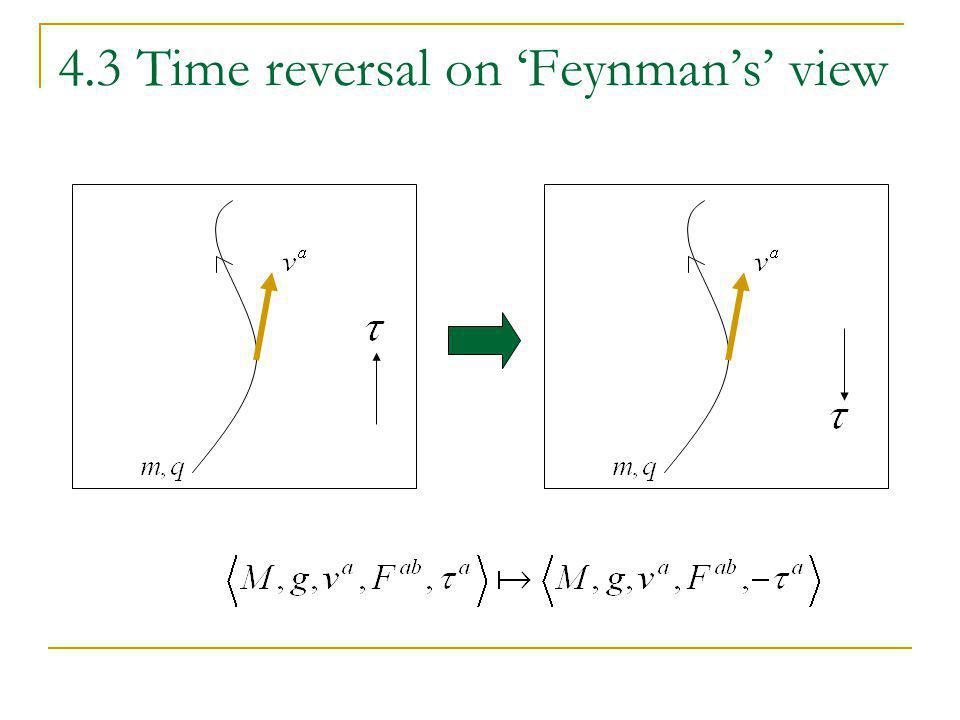 4.3 Time reversal on Feynmans view