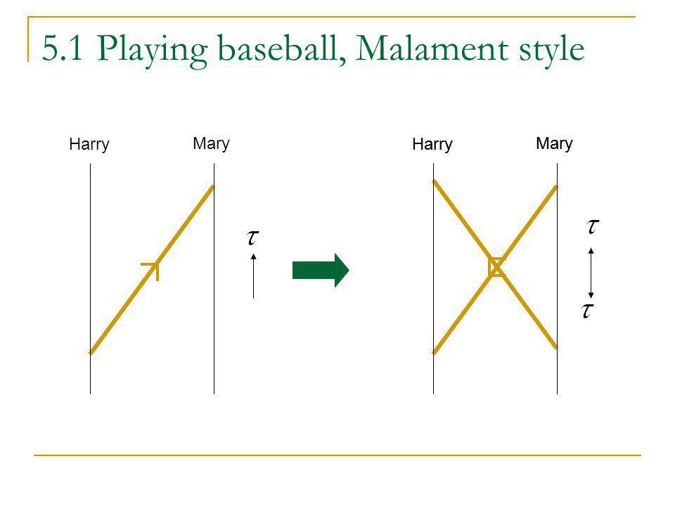 5.1 Playing baseball, Malament style Harry Mary Harry Mary Harry Mary
