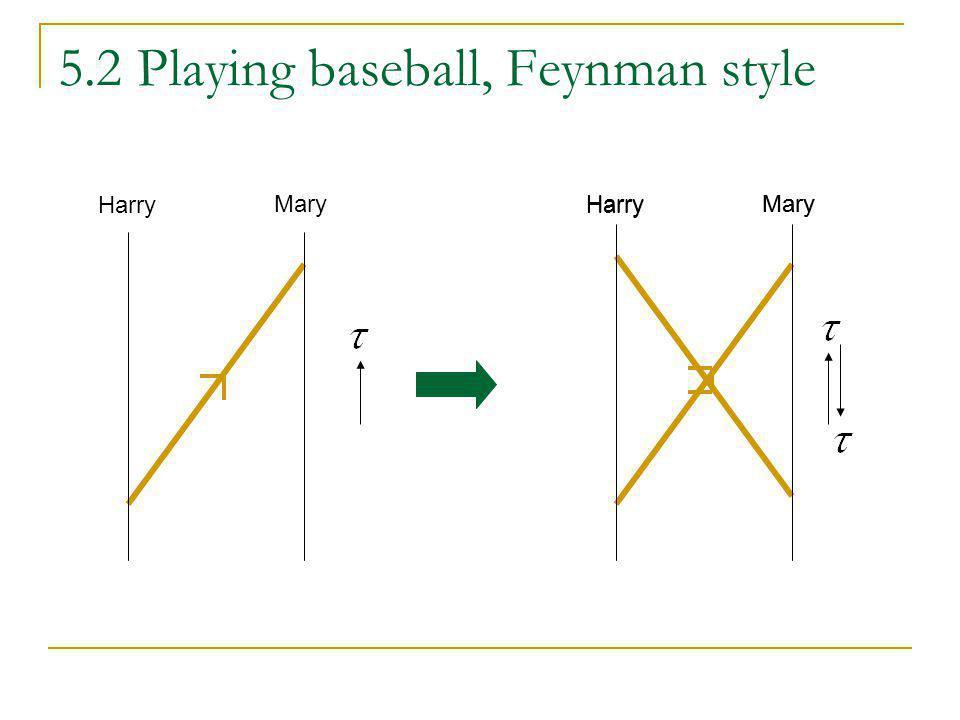 5.2 Playing baseball, Feynman style Harry Mary Harry MaryHarryMary