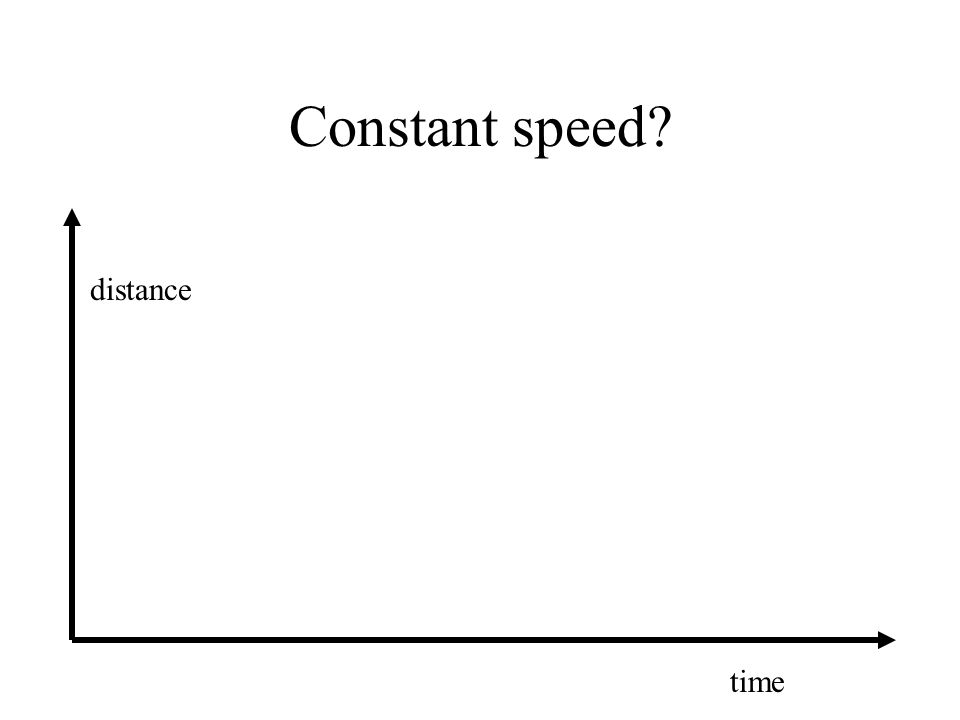 Constant speed distance time