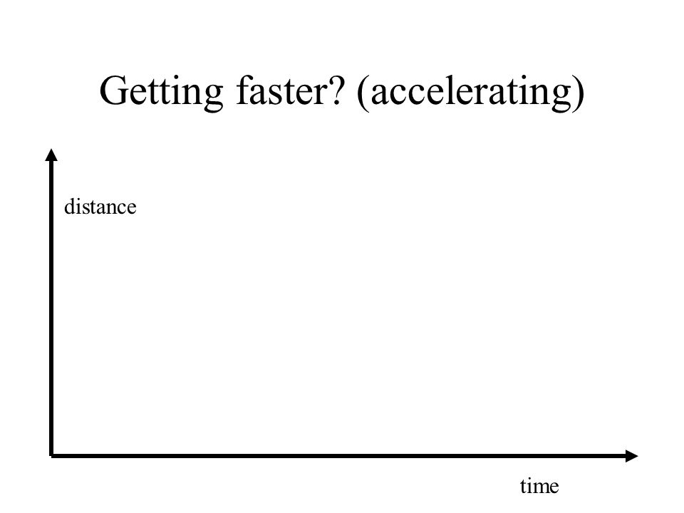 Getting faster (accelerating) distance time