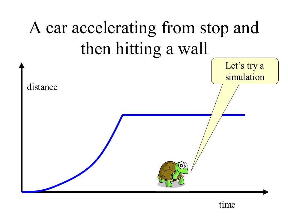 A car accelerating from stop and then hitting a wall distance time Lets try a simulation