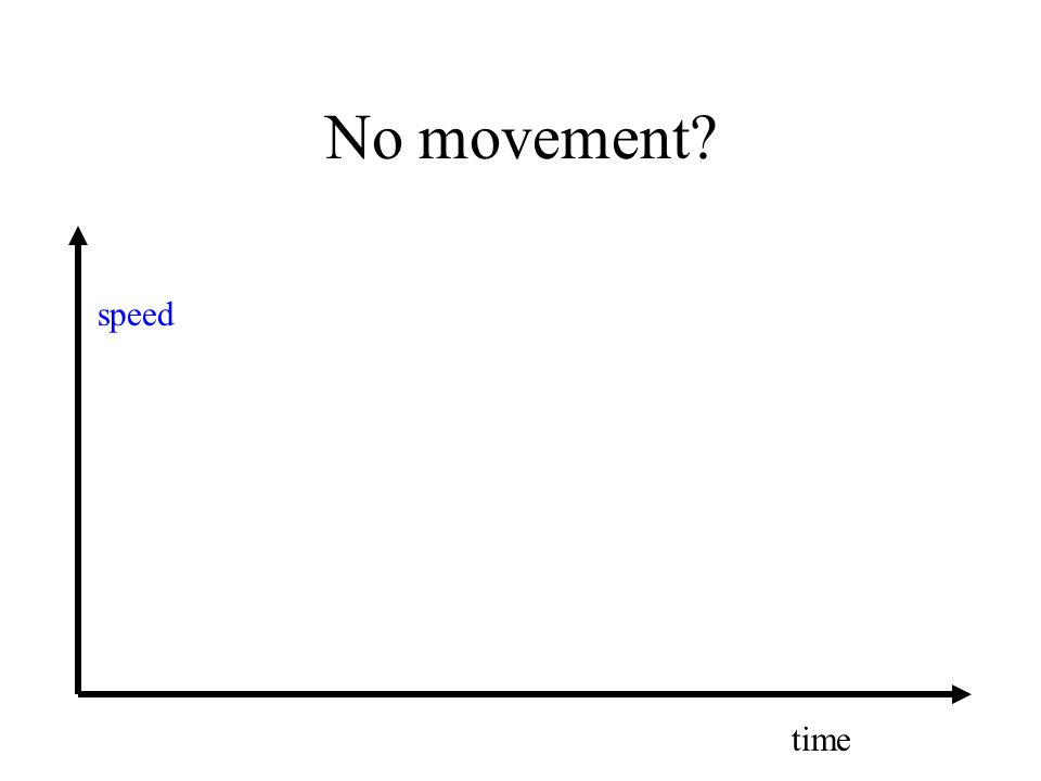 No movement speed time