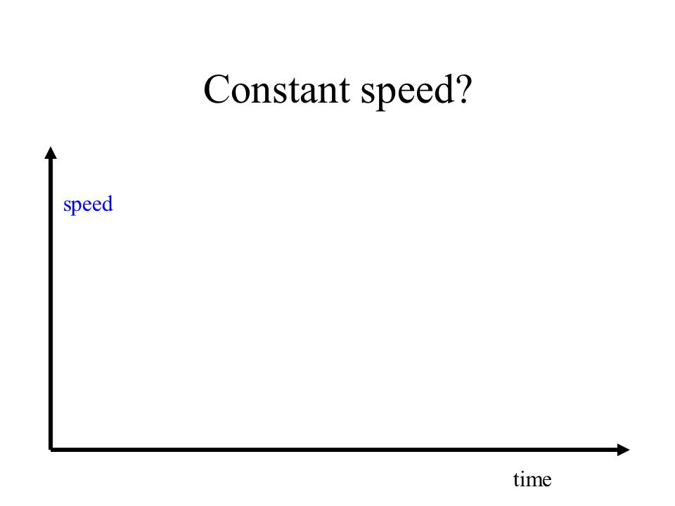 Constant speed? speed time
