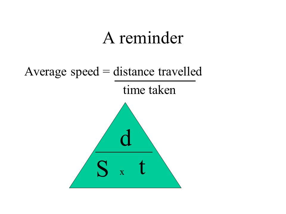 Average speed = distance travelled time taken S t d x