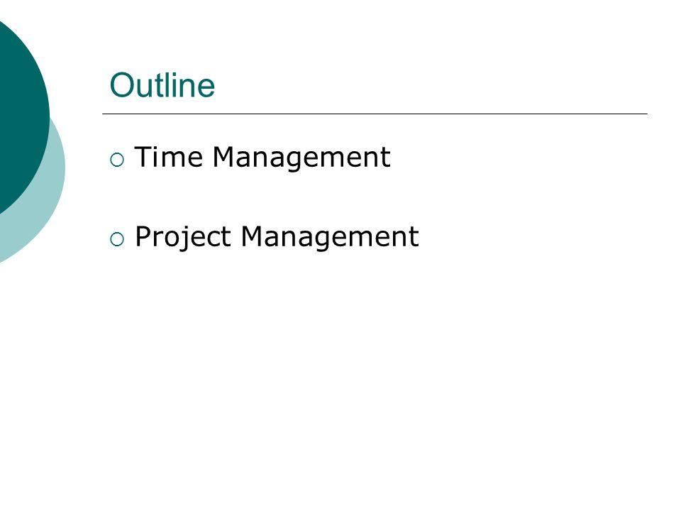 Outline Time Management Project Management
