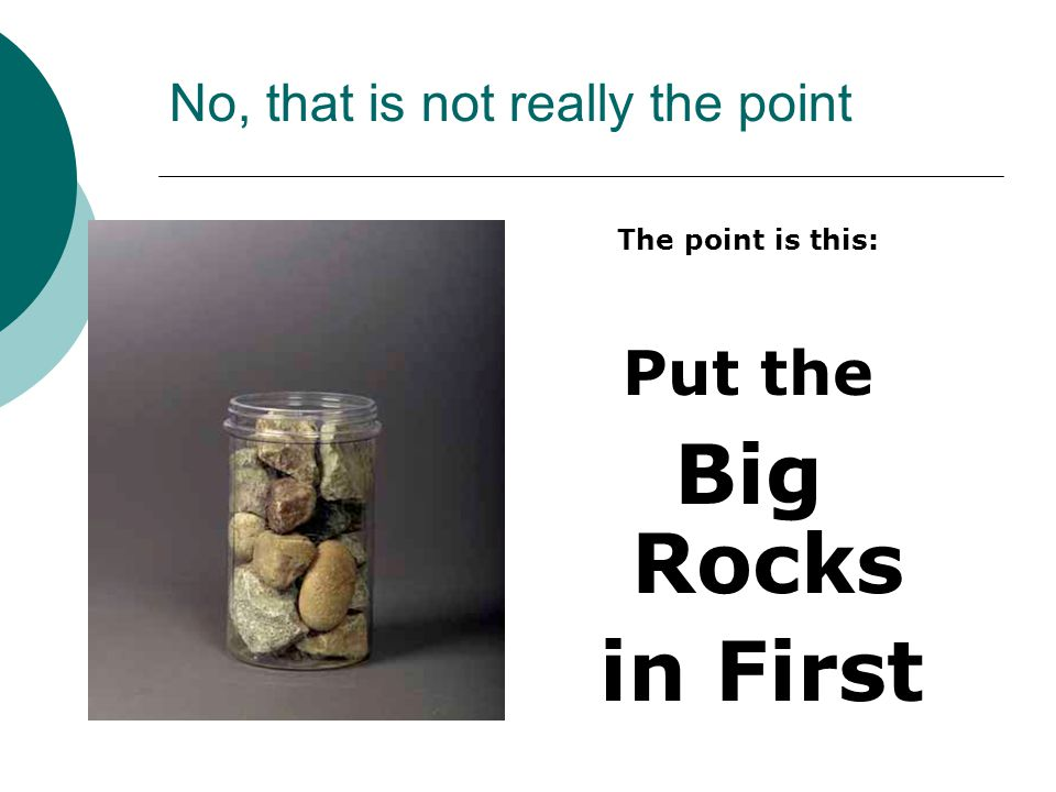 No, that is not really the point The point is this: Put the Big Rocks in First