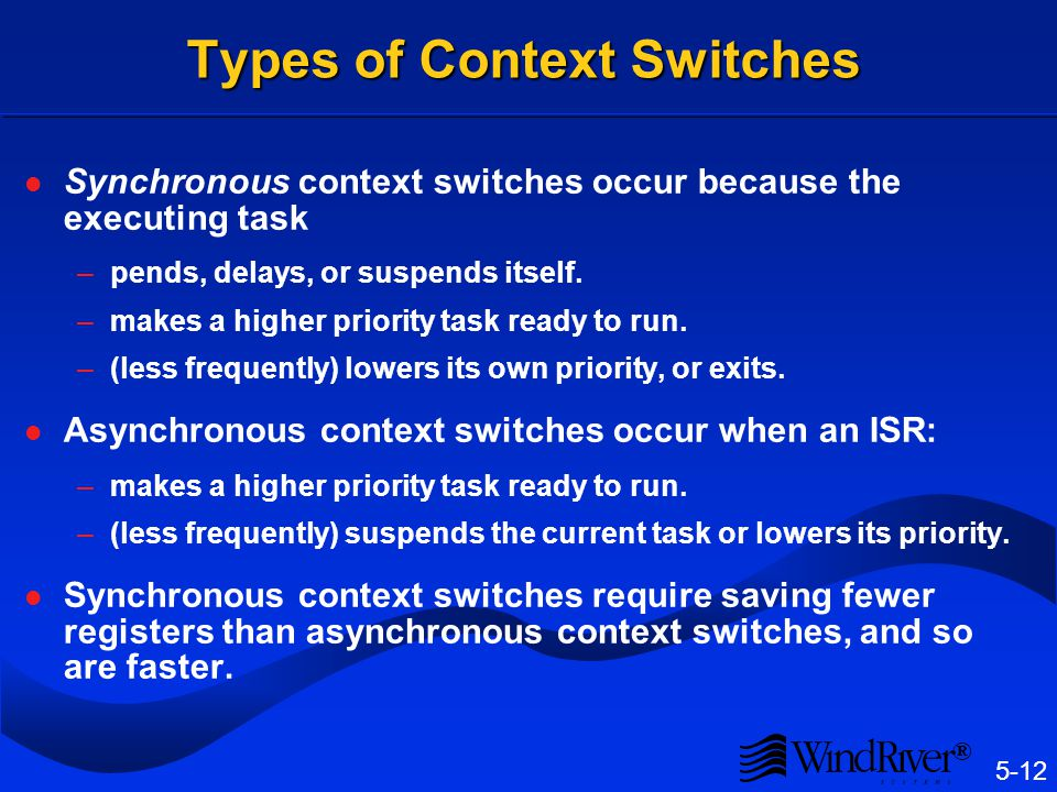 5-12 ® Types of Context Switches Synchronous context switches occur because the executing task –pends, delays, or suspends itself. –makes a higher pri