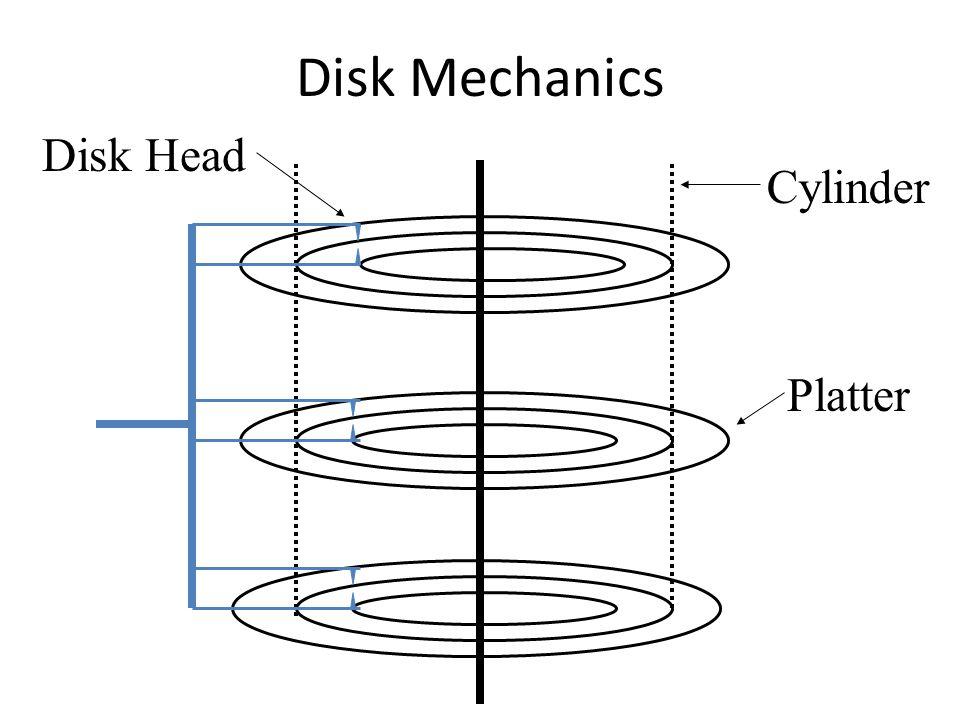 Disk Mechanics Disk Head Platter Cylinder
