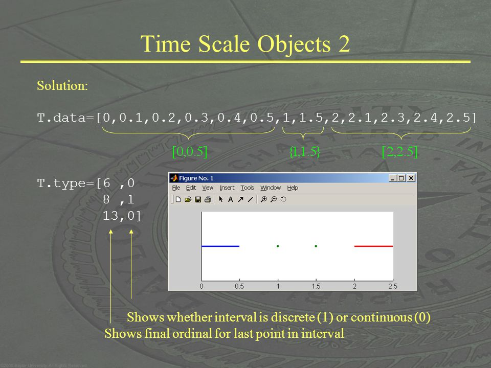 Time Scale Objects 2 Solution: T.data=[0,0.1,0.2,0.3,0.4,0.5,1,1.5,2,2.1,2.3,2.4,2.5] T.type=[6,0 8,1 13,0] Shows final ordinal for last point in interval Shows whether interval is discrete (1) or continuous (0)