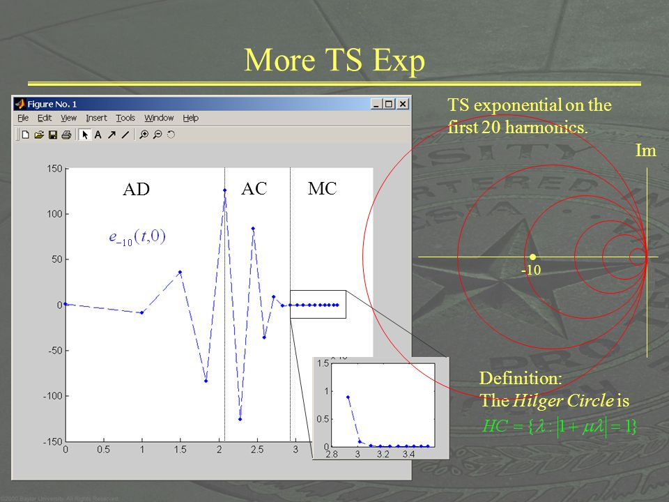 More TS Exp TS exponential on the first 20 harmonics.