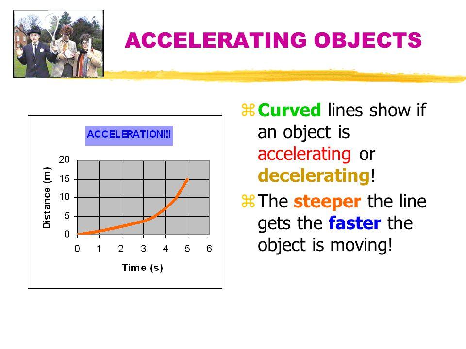 STATIONARY OBJECTS! z A flat, horizontal line shows a stationary object!