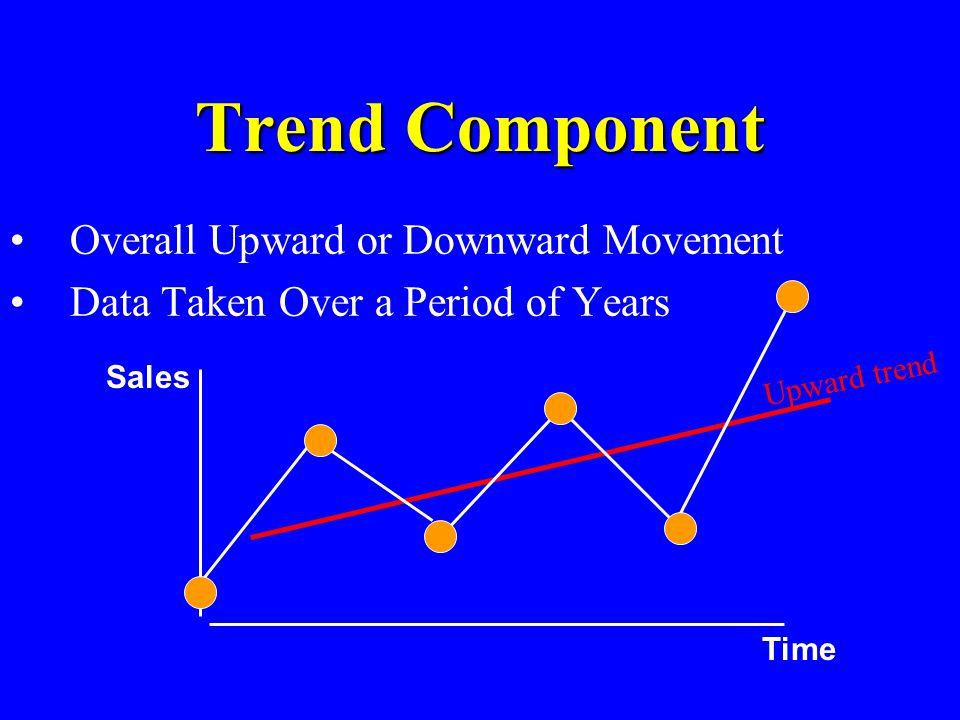 Trend Component Overall Upward or Downward Movement Data Taken Over a Period of Years Sales Time Upward trend