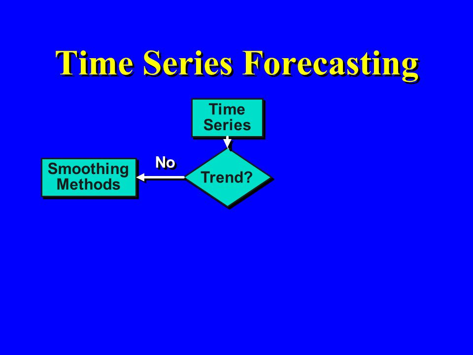 Time Series Forecasting Time Series Trend? Smoothing Methods No