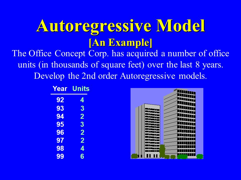Autoregressive Model [An Example] The Office Concept Corp. has acquired a number of office units (in thousands of square feet) over the last 8 years.