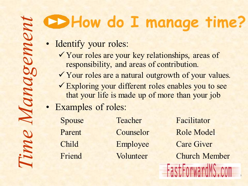 How do I manage time? Identify your roles: Your roles are your key relationships, areas of responsibility, and areas of contribution. Your roles are a