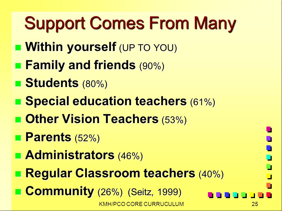 KMH/PCO CORE CURRUCULUM25 Support Comes From Many n Within yourself (UP TO YOU) n Family and friends (90%) n Students (80%) n Special education teachers (61%) n Other Vision Teachers (53%) n Parents (52%) n Administrators (46%) n Regular Classroom teachers (40%) n Community (26%) (Seitz, 1999)