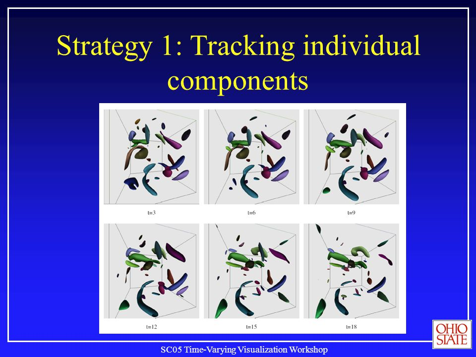 SC05 Time-Varying Visualization Workshop Strategy 1: Tracking individual components