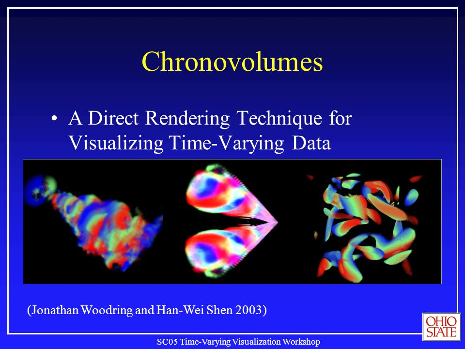 SC05 Time-Varying Visualization Workshop Chronovolumes A Direct Rendering Technique for Visualizing Time-Varying Data (Jonathan Woodring and Han-Wei Shen 2003)