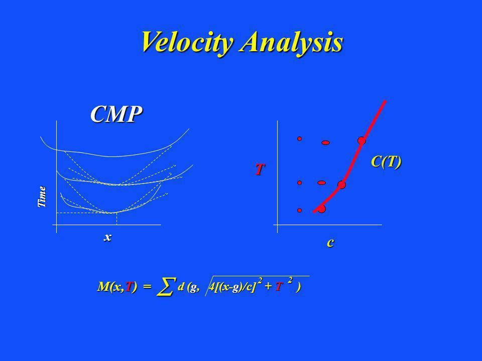 Velocity Analysis CMP Time x T c d (g, 4[(x-g)/c] + T ) M(x,T) = 2 2 C(T)
