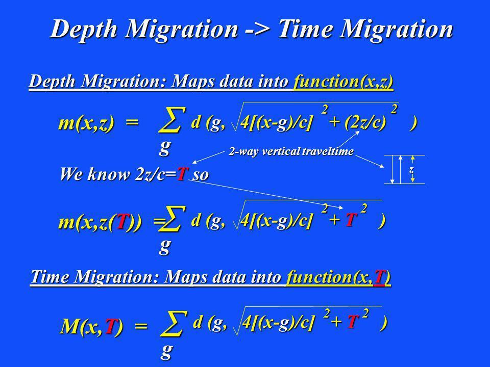 Depth Migration -> Time Migration We know 2z/c=T so m(x,z) = g d (g, 4[(x-g)/c] + (2z/c) ) 22 z 2-way vertical traveltime d (g, 4[(x-g)/c] + T ) M(x,T) = g 22 Depth Migration: Maps data into function(x,z) Time Migration: Maps data into function(x,T) m(x,z(T)) = g d (g, 4[(x-g)/c] + T ) 22