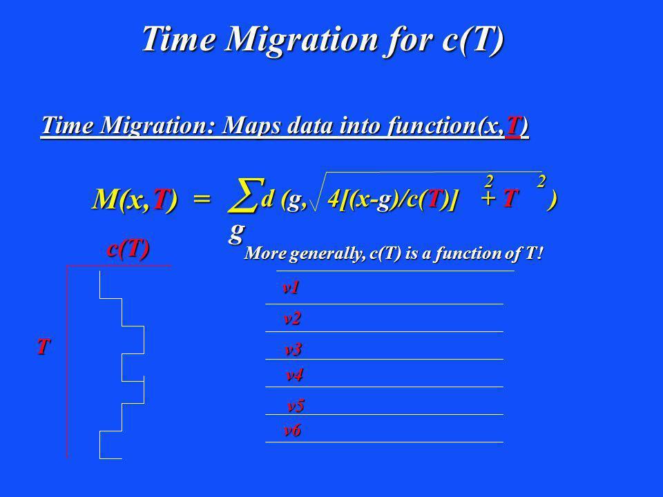 Time Migration for c(T) d (g, 4[(x-g)/c(T)] + T ) M(x,T) = g 2 2 Time Migration: Maps data into function(x,T) v1 v2 v3 v4 v5 v6 Tc(T) More generally, c(T) is a function of T!