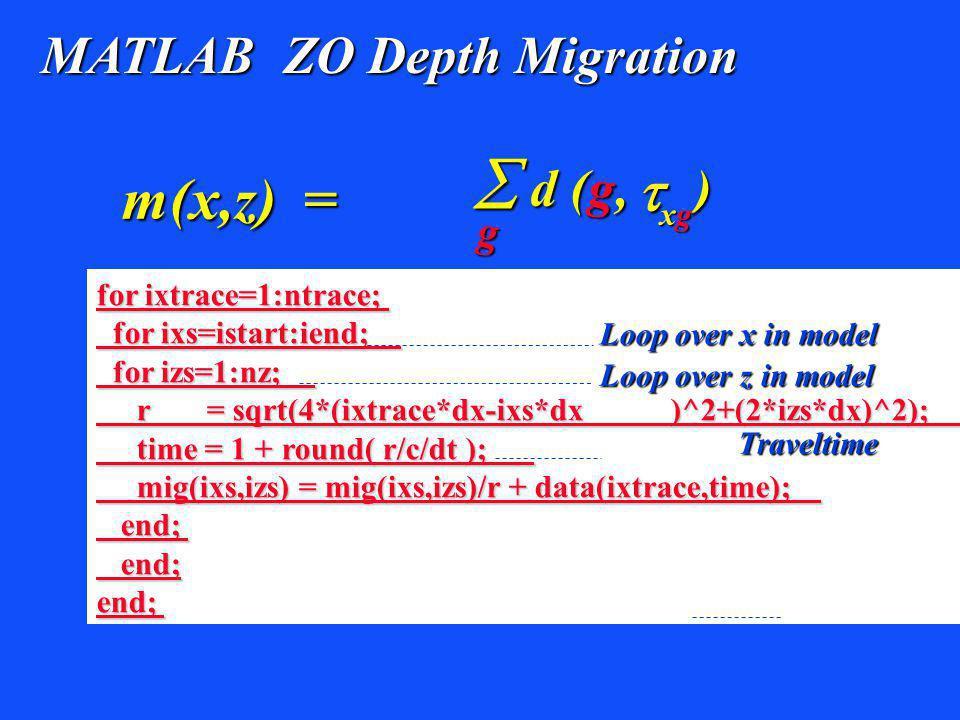 MATLAB ZO Depth Migration d (g, ) xgxgxgxg m(x,z) = g for ixtrace=1:ntrace; for ixtrace=1:ntrace; for ixs=istart:iend; for ixs=istart:iend; for izs=1:nz; for izs=1:nz; r = sqrt(4*(ixtrace*dx-ixs*dx )^2+(2*izs*dx)^2); r = sqrt(4*(ixtrace*dx-ixs*dx )^2+(2*izs*dx)^2); time = 1 + round( r/c/dt ); time = 1 + round( r/c/dt ); mig(ixs,izs) = mig(ixs,izs)/r + data(ixtrace,time); mig(ixs,izs) = mig(ixs,izs)/r + data(ixtrace,time); end; end; end; end; Traveltime Loop over x in model Loop over z in model