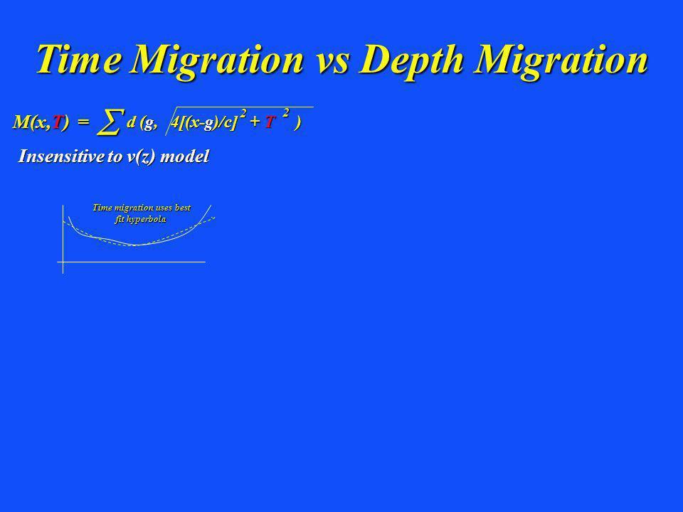 Time Migration vs Depth Migration Insensitive to v(z) model Time migration uses best fit hyperbola d (g, 4[(x-g)/c] + T ) M(x,T) = 2 2