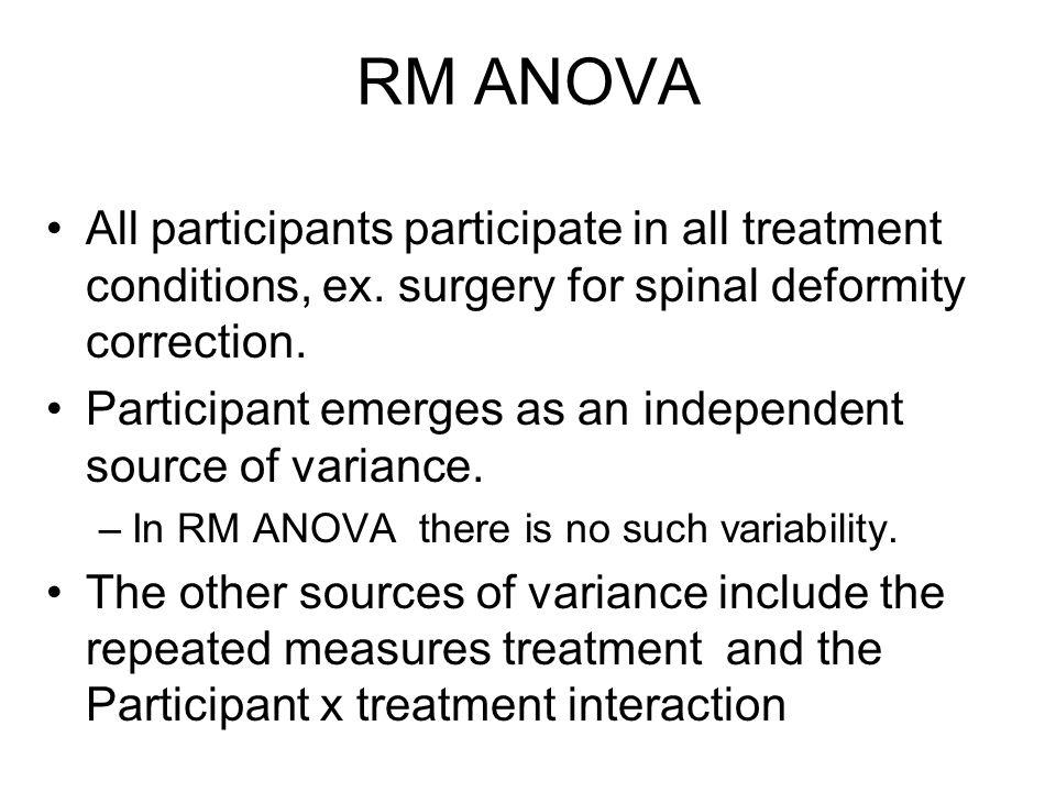 Sample Table for RM ANOVA