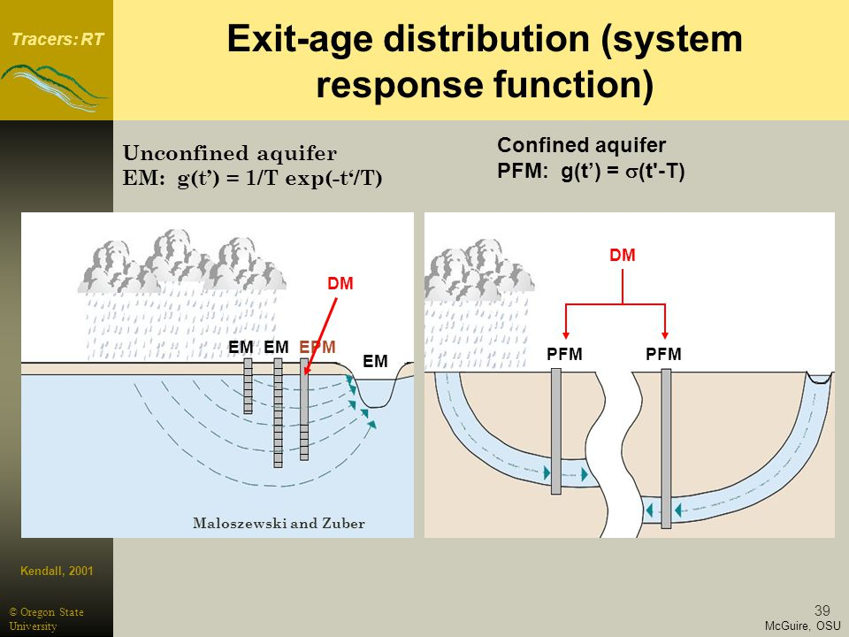 Tracers: RT McGuire, OSU © Oregon State University 39 Exit-age distribution (system response function) Unconfined aquifer EM: g(t) = 1/T exp(-t/T) Maloszewski and Zuber Confined aquifer PFM: g(t) = (t -T) Kendall, 2001 PFM EM EPMEM DM