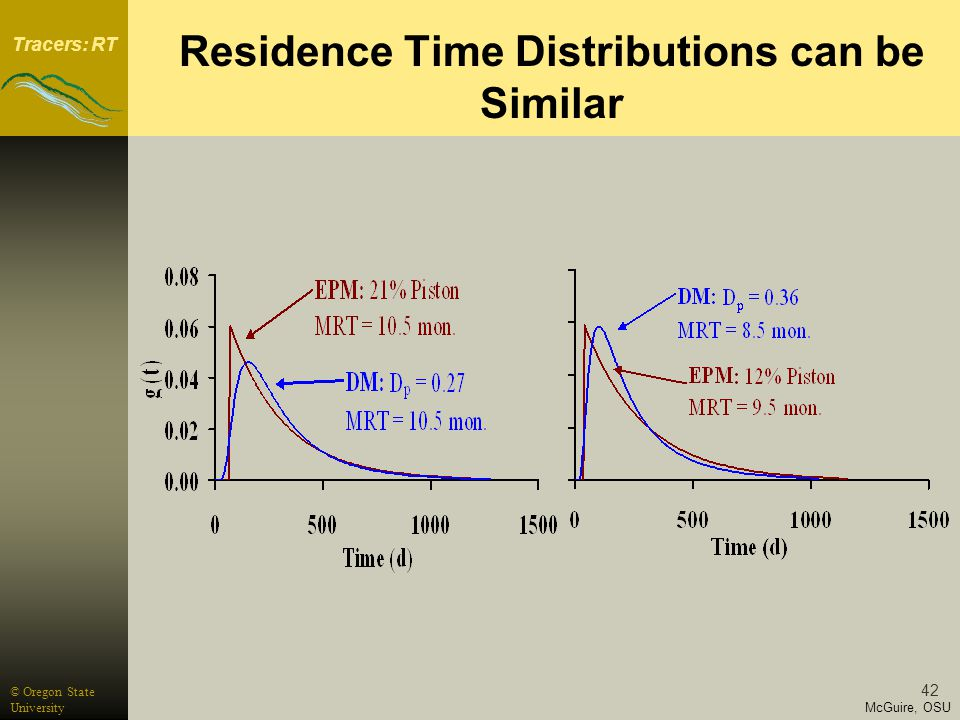Tracers: RT McGuire, OSU © Oregon State University 42 Residence Time Distributions can be Similar