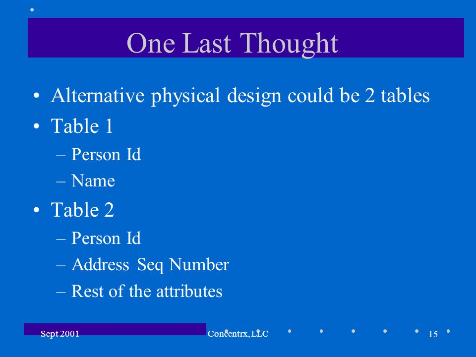 15 Sept 2001Concentrx, LLC One Last Thought Alternative physical design could be 2 tables Table 1 –Person Id –Name Table 2 –Person Id –Address Seq Number –Rest of the attributes