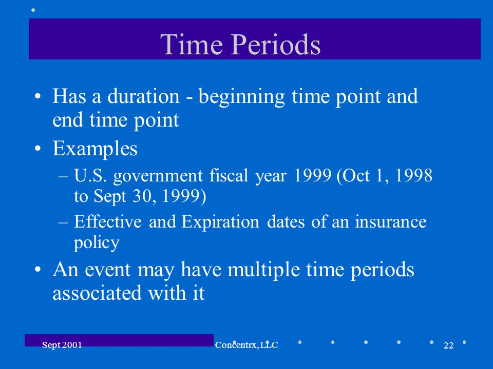 22 Sept 2001Concentrx, LLC Time Periods Has a duration - beginning time point and end time point Examples –U.S.