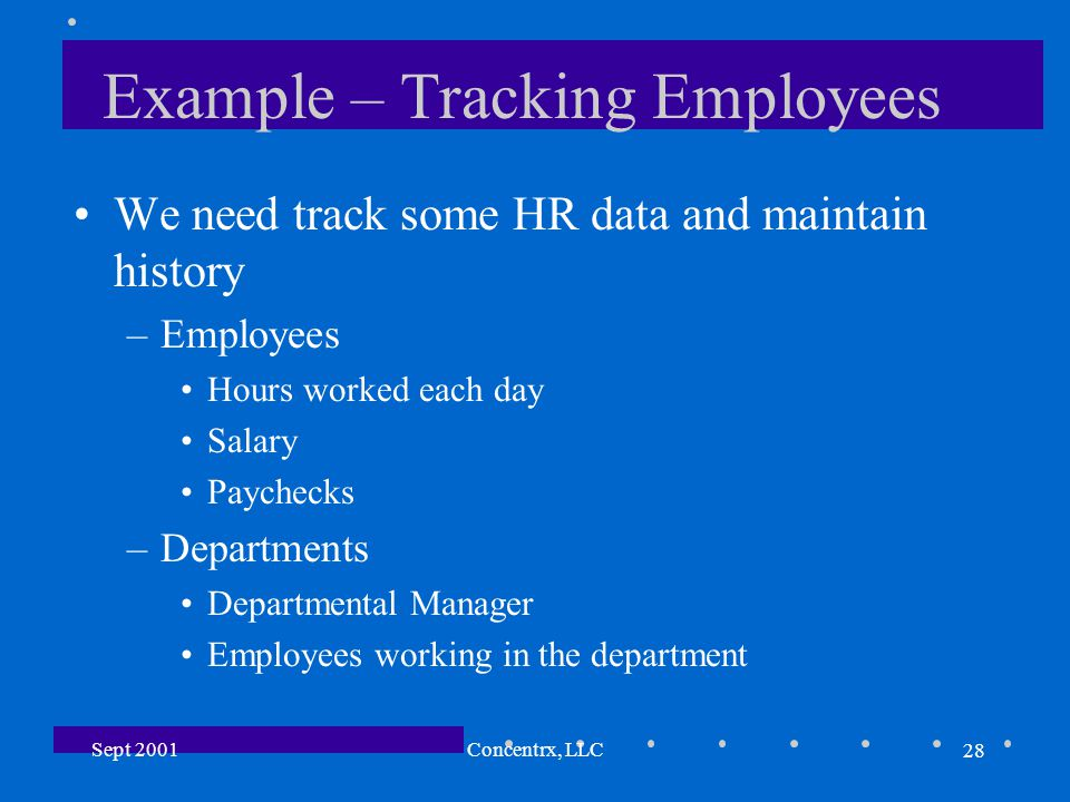 28 Sept 2001Concentrx, LLC Example – Tracking Employees We need track some HR data and maintain history –Employees Hours worked each day Salary Payche