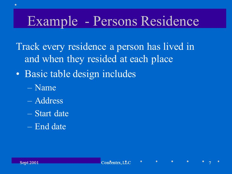 7 Sept 2001Concentrx, LLC Example - Persons Residence Track every residence a person has lived in and when they resided at each place Basic table design includes –Name –Address –Start date –End date