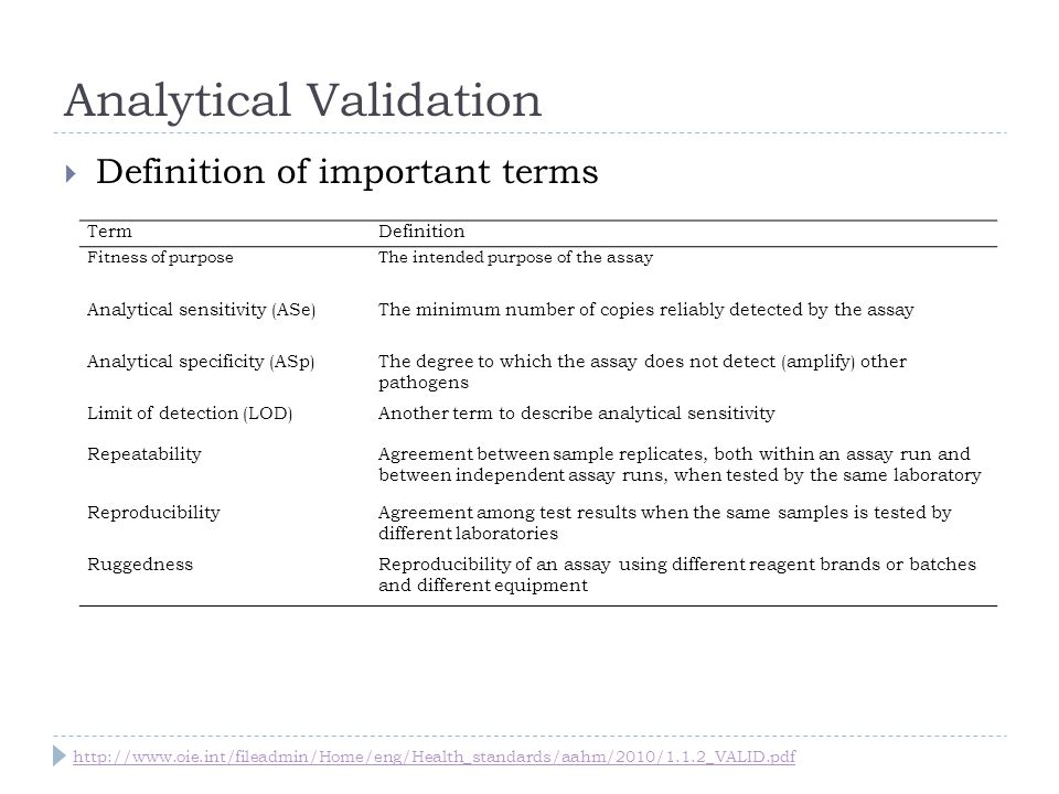 Analytical Validation Definition of important terms TermDefinition Fitness of purposeThe intended purpose of the assay Analytical sensitivity (ASe)The minimum number of copies reliably detected by the assay Analytical specificity (ASp)The degree to which the assay does not detect (amplify) other pathogens Limit of detection (LOD)Another term to describe analytical sensitivity RepeatabilityAgreement between sample replicates, both within an assay run and between independent assay runs, when tested by the same laboratory ReproducibilityAgreement among test results when the same samples is tested by different laboratories RuggednessReproducibility of an assay using different reagent brands or batches and different equipment http://www.oie.int/fileadmin/Home/eng/Health_standards/aahm/2010/1.1.2_VALID.pdf