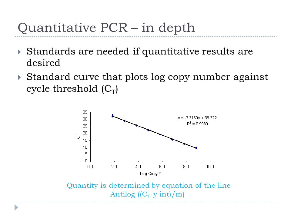 Standards are needed if quantitative results are desired Standard curve that plots log copy number against cycle threshold (C T ) Quantitative PCR – in depth Quantity is determined by equation of the line Antilog ((C T -y int)/m)