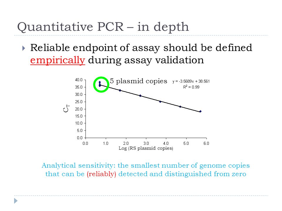 Quantitative PCR – in depth Analytical sensitivity: the smallest number of genome copies that can be (reliably) detected and distinguished from zero Log (RS plasmid copies) CTCT 5 plasmid copies Reliable endpoint of assay should be defined empirically during assay validation